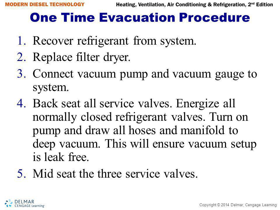 One Time Evacuation Procedure