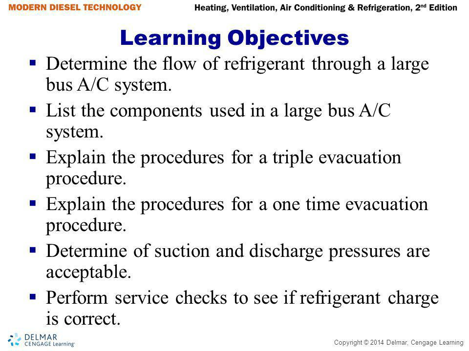 Learning Objectives Determine the flow of refrigerant through a large bus A/C system. List the components used in a large bus A/C system.