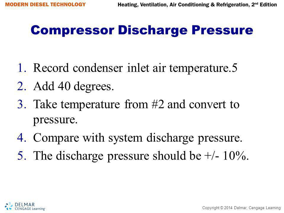 Compressor Discharge Pressure