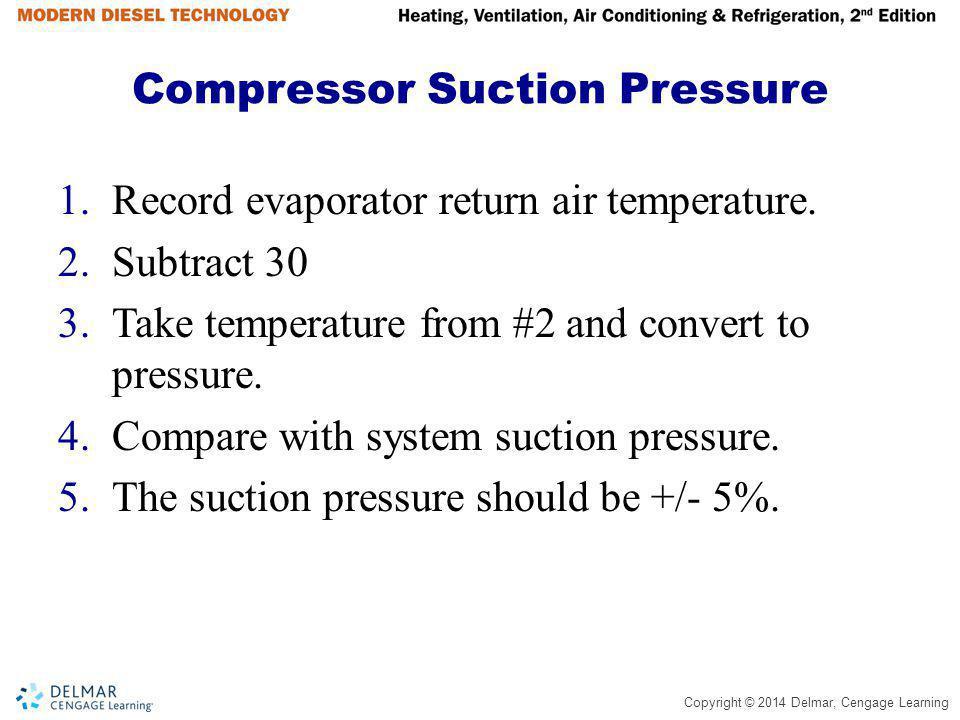 Compressor Suction Pressure