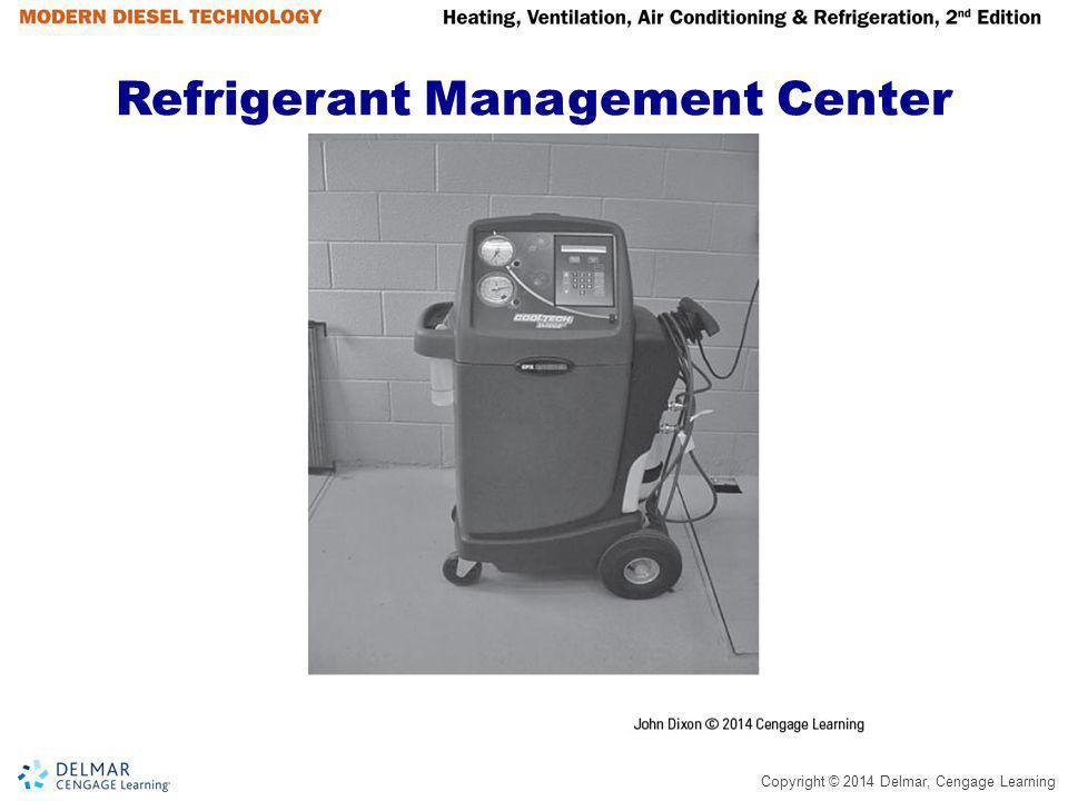 Refrigerant Management Center