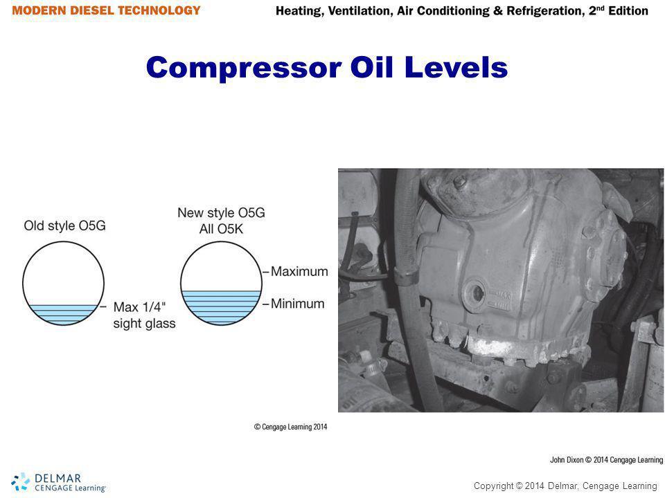 Compressor Oil Levels