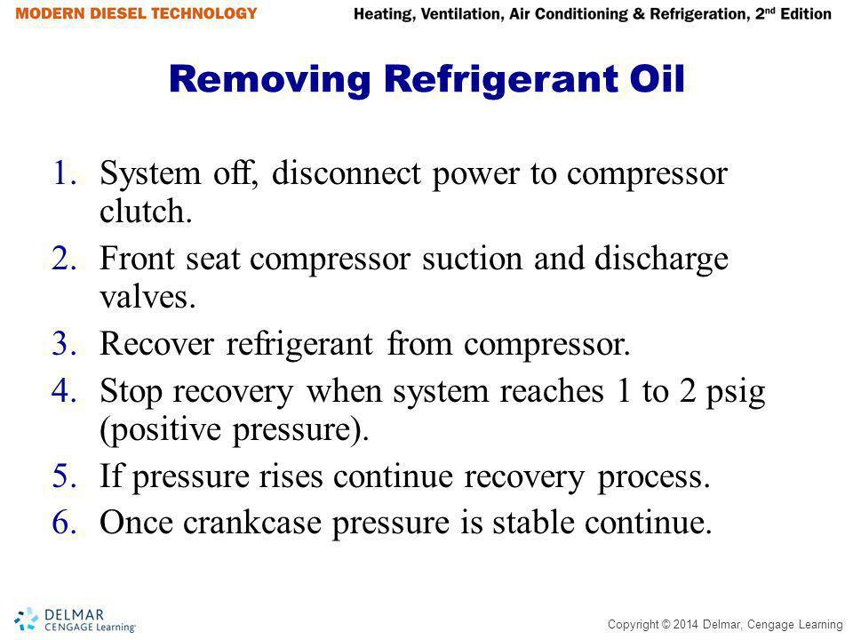Removing Refrigerant Oil