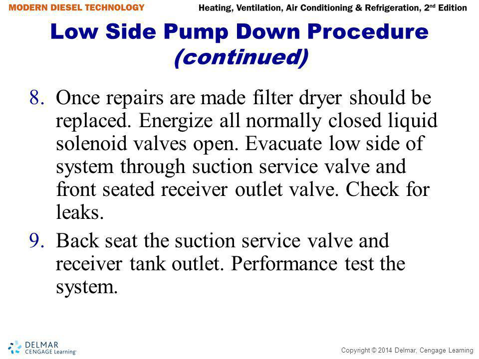 Low Side Pump Down Procedure (continued)