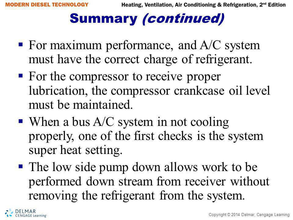 Summary (continued) For maximum performance, and A/C system must have the correct charge of refrigerant.