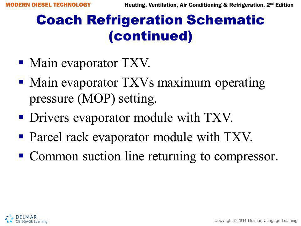 Coach Refrigeration Schematic (continued)