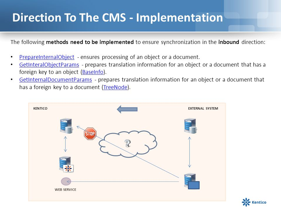 Direction To The CMS - Implementation