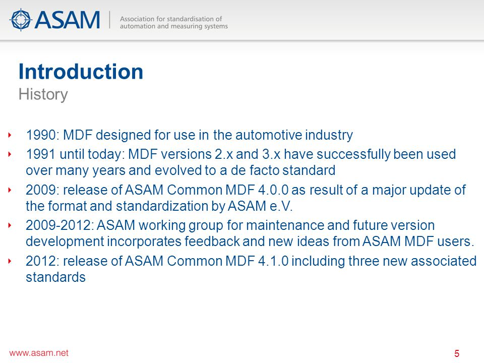 Introduction History 1990: MDF designed for use in the automotive industry.