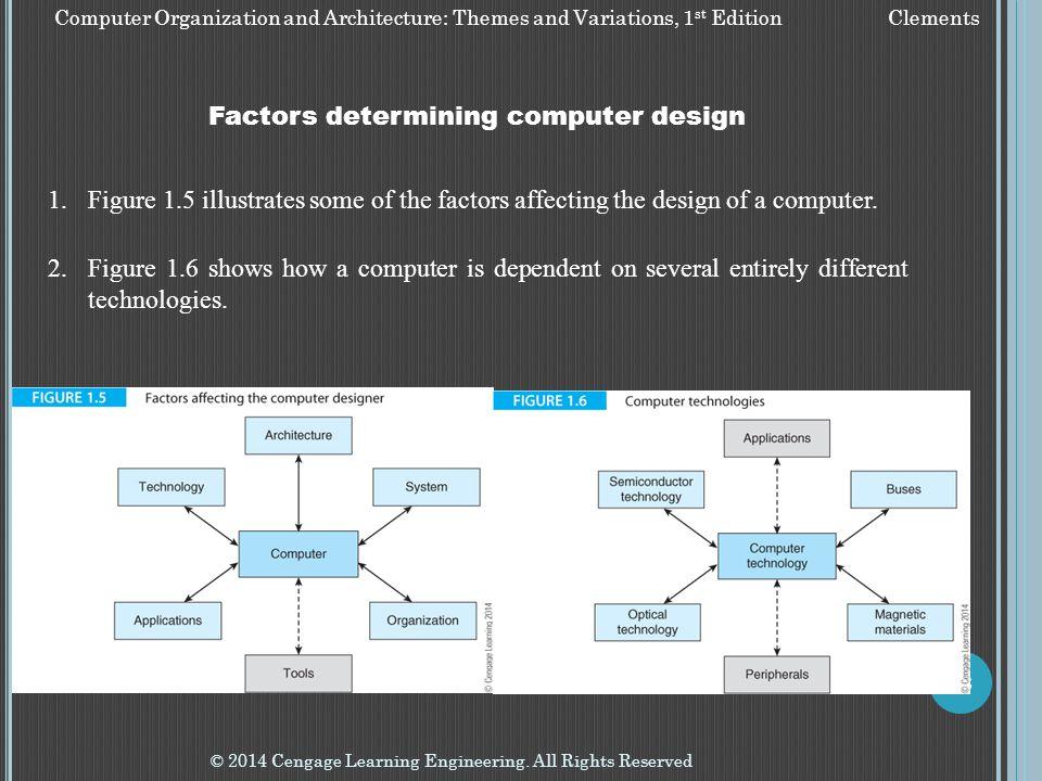 Factors determining computer design