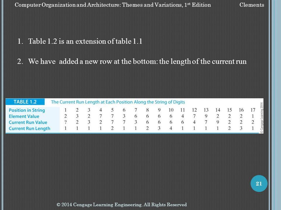 Table 1.2 is an extension of table 1.1