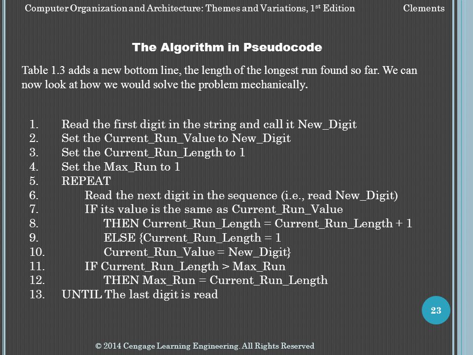 The Algorithm in Pseudocode
