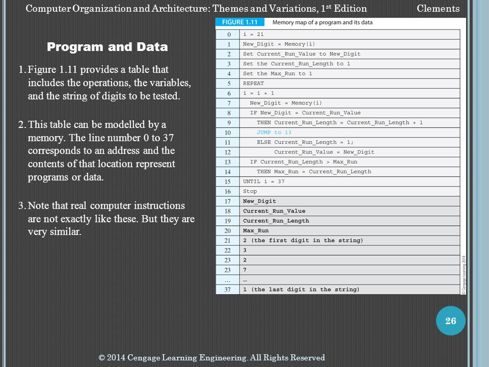 Program and Data Figure 1.11 provides a table that includes the operations, the variables, and the string of digits to be tested.