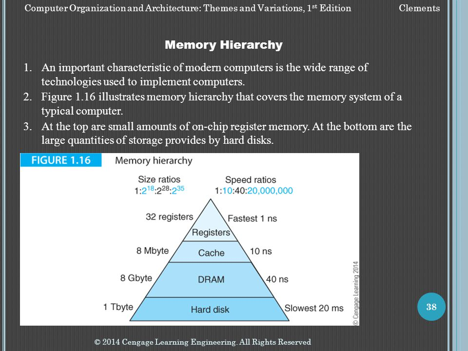Memory Hierarchy An important characteristic of modern computers is the wide range of technologies used to implement computers.