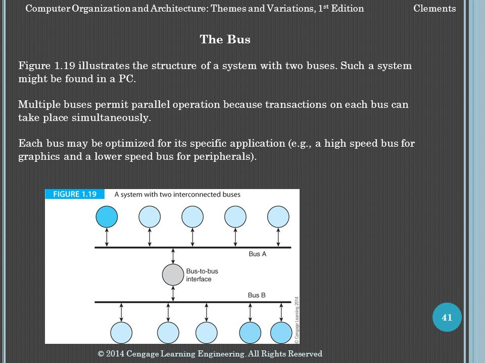 The Bus Figure 1.19 illustrates the structure of a system with two buses. Such a system might be found in a PC.