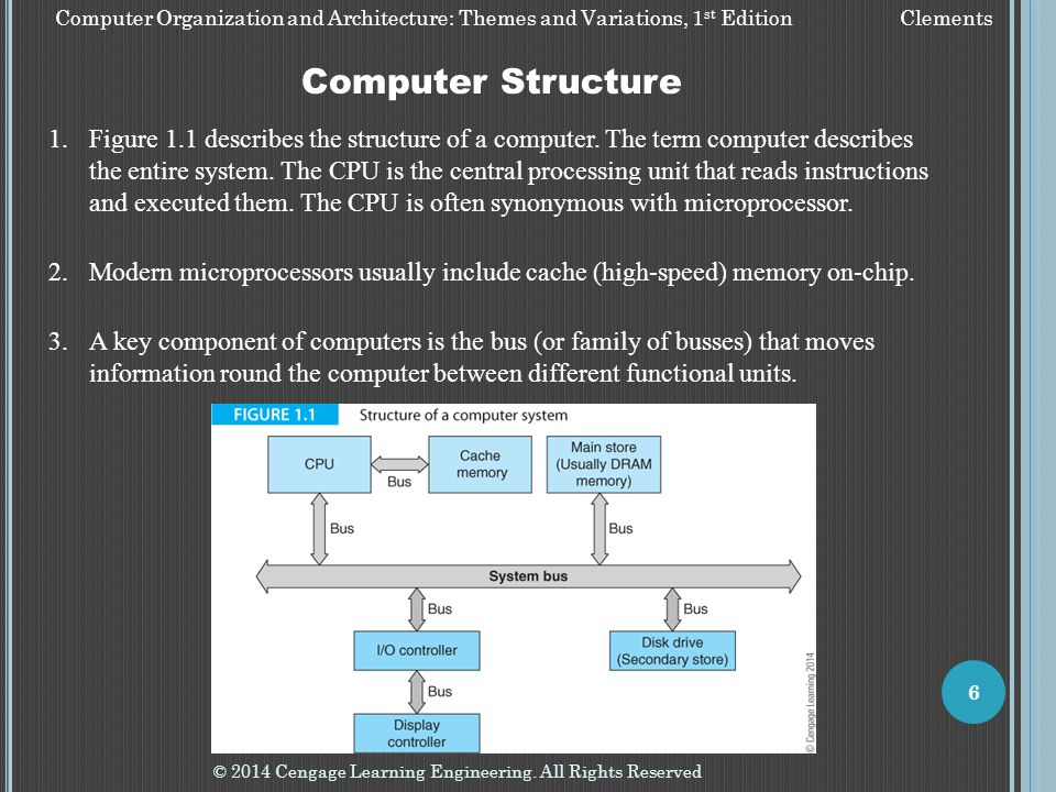 Computer Structure