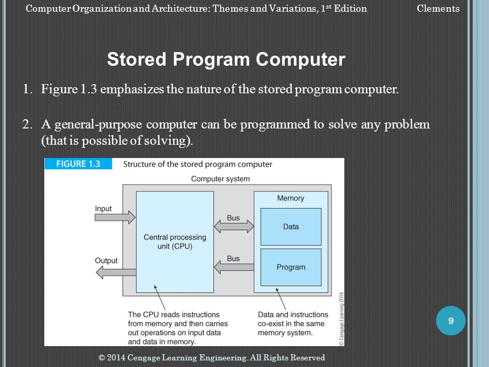 Stored Program Computer