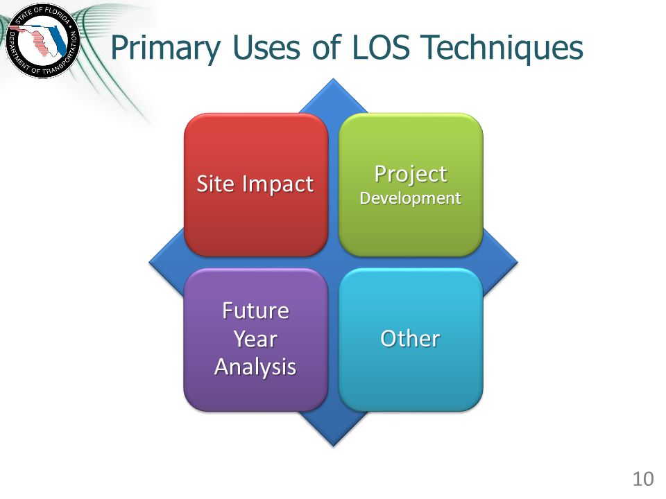 Primary Uses of LOS Techniques