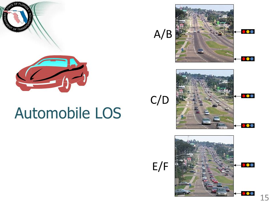 Automobile LOS A/B C/D E/F On arterials it is the average travel speed