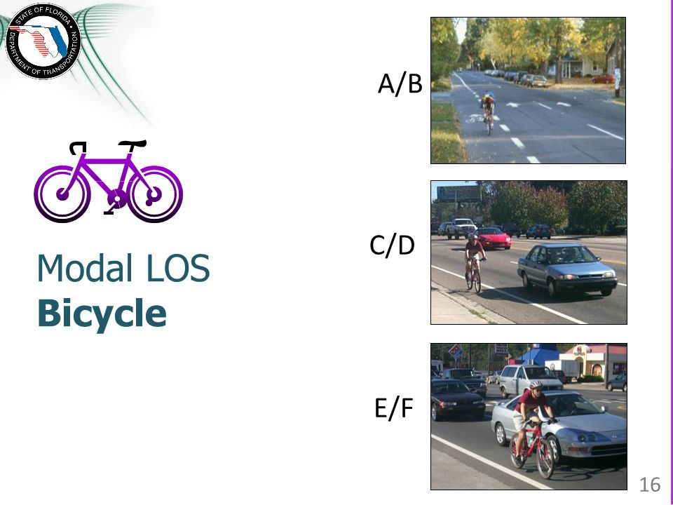 Modal LOS Bicycle A/B C/D E/F