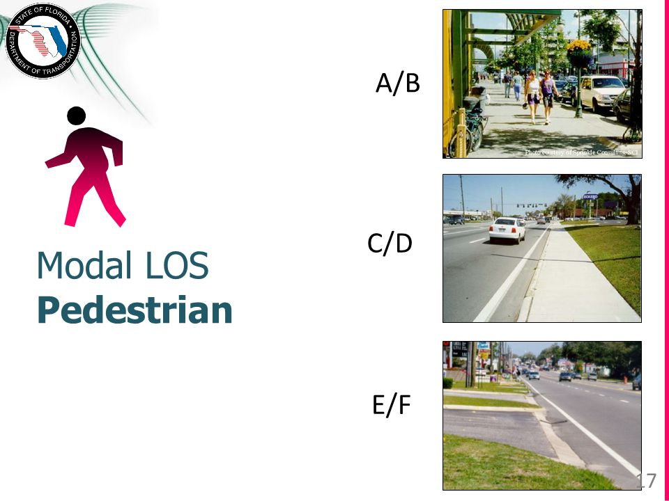 Modal LOS Pedestrian A/B C/D E/F