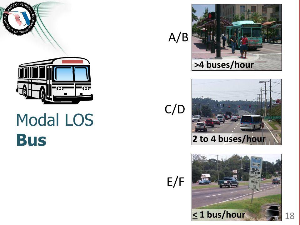 Modal LOS Bus A/B C/D E/F >4 buses/hour 2 to 4 buses/hour
