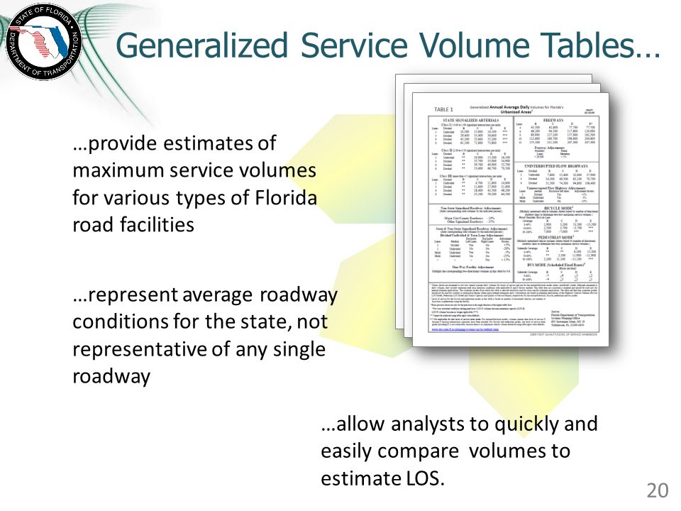 Generalized Service Volume Tables…
