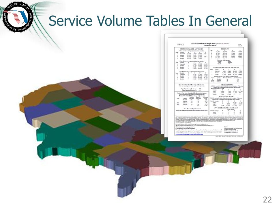 Service Volume Tables In General