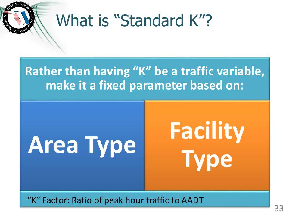 K Factor: Ratio of peak hour traffic to AADT