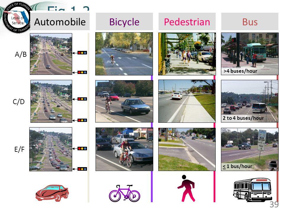 Fig 1-2 15 Automobile Bicycle Pedestrian Bus A/B C/D E/F