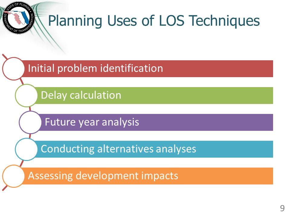 Planning Uses of LOS Techniques
