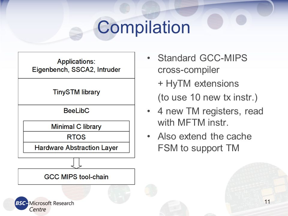 Compilation Standard GCC-MIPS cross-compiler + HyTM extensions