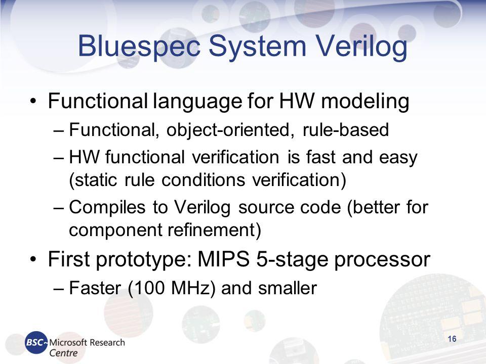 Bluespec System Verilog