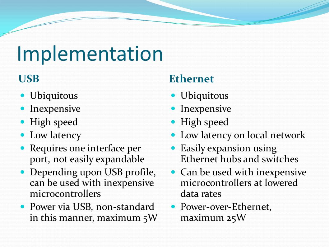 Implementation USB Ethernet Ubiquitous Inexpensive High speed