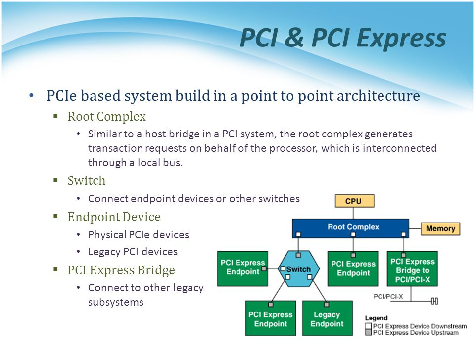 PCI & PCI Express PCIe based system build in a point to point architecture. Root Complex.