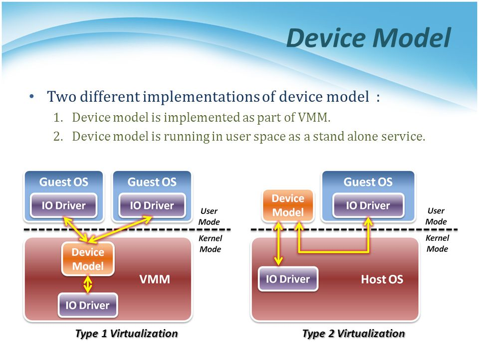 Device Model Two different implementations of device model :