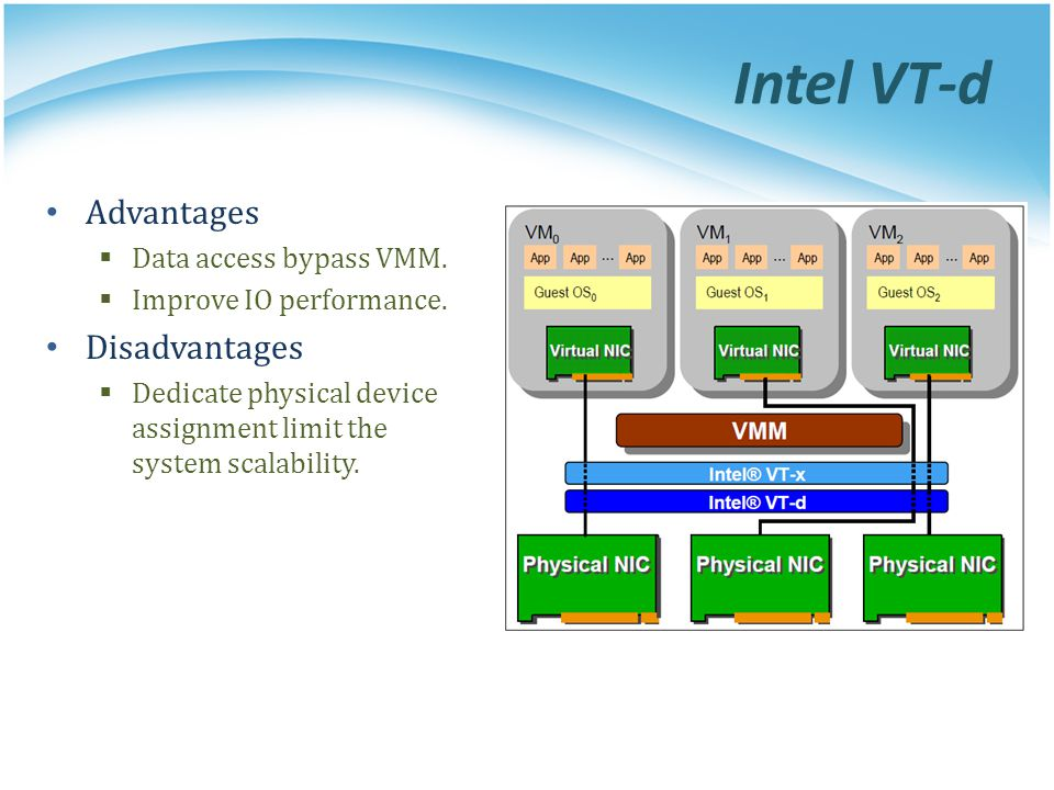 Intel VT-d Advantages Disadvantages Data access bypass VMM.