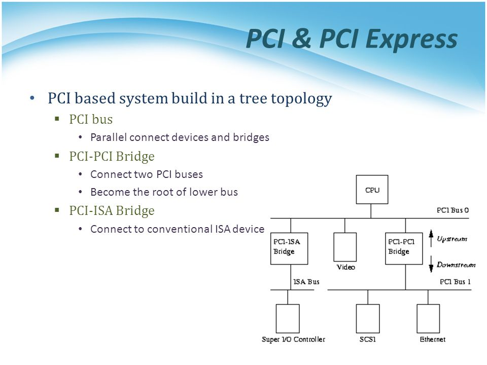PCI & PCI Express PCI based system build in a tree topology PCI bus