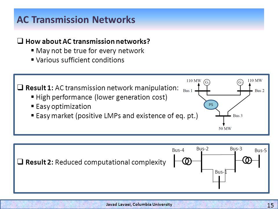 AC Transmission Networks