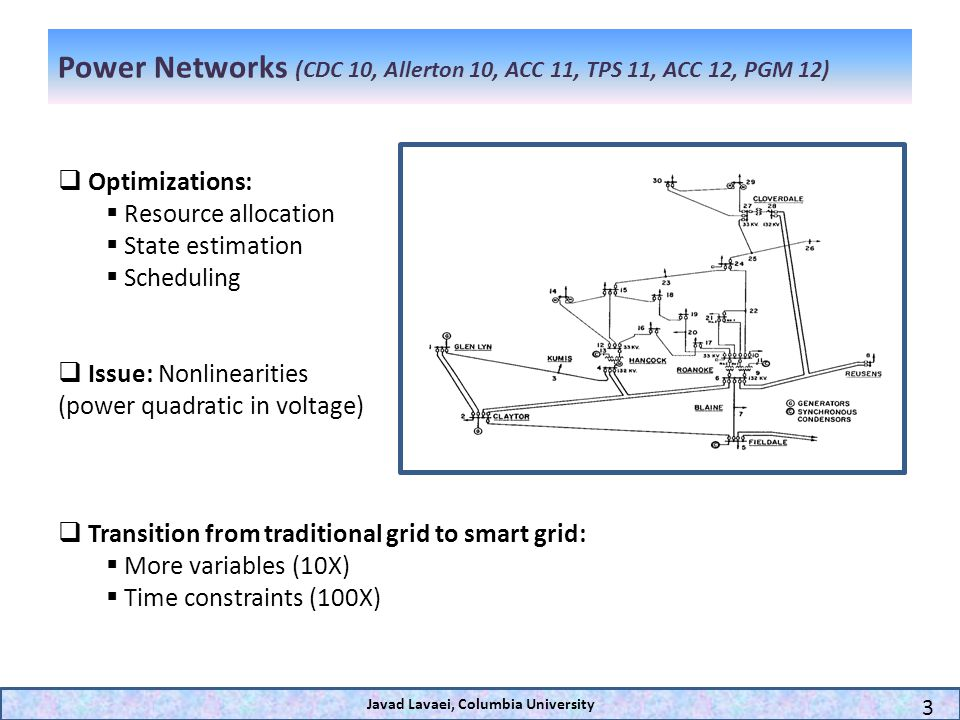Power Networks (CDC 10, Allerton 10, ACC 11, TPS 11, ACC 12, PGM 12)