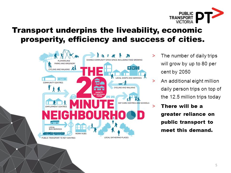 Transport underpins the liveability, economic prosperity, efficiency and success of cities.