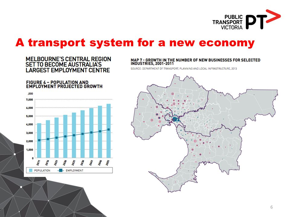 A transport system for a new economy
