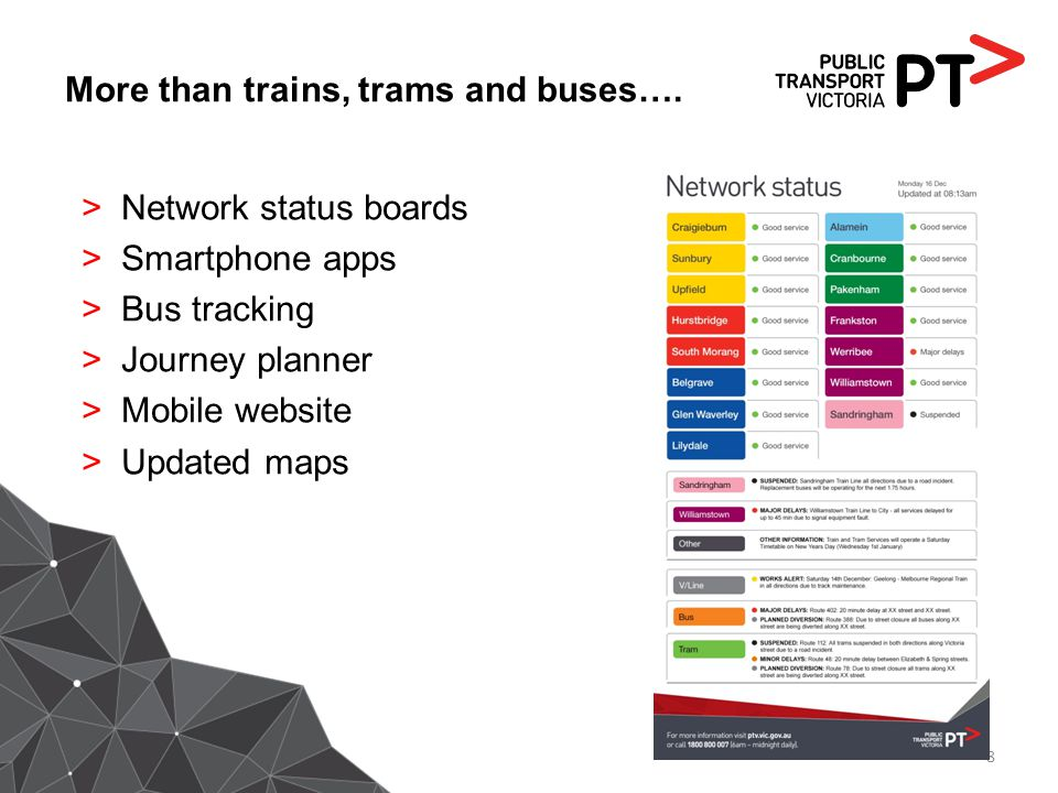 More than trains, trams and buses….
