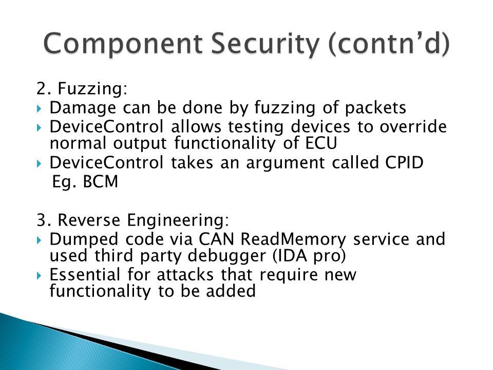 Component Security (contn'd)