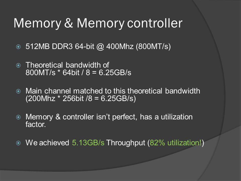 Memory & Memory controller