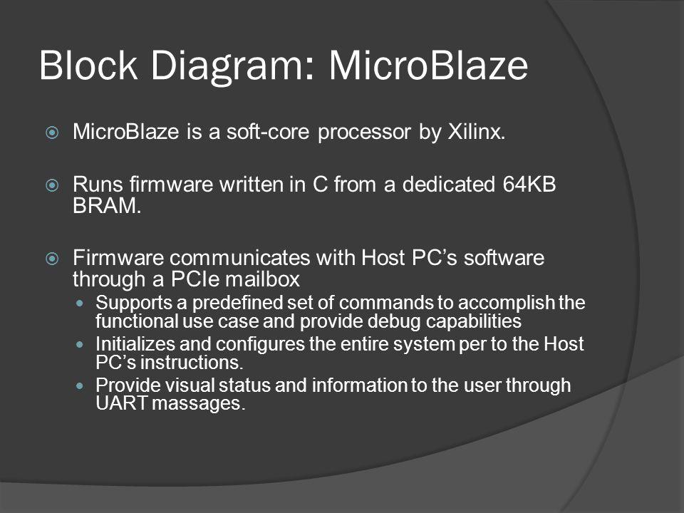 Block Diagram: MicroBlaze