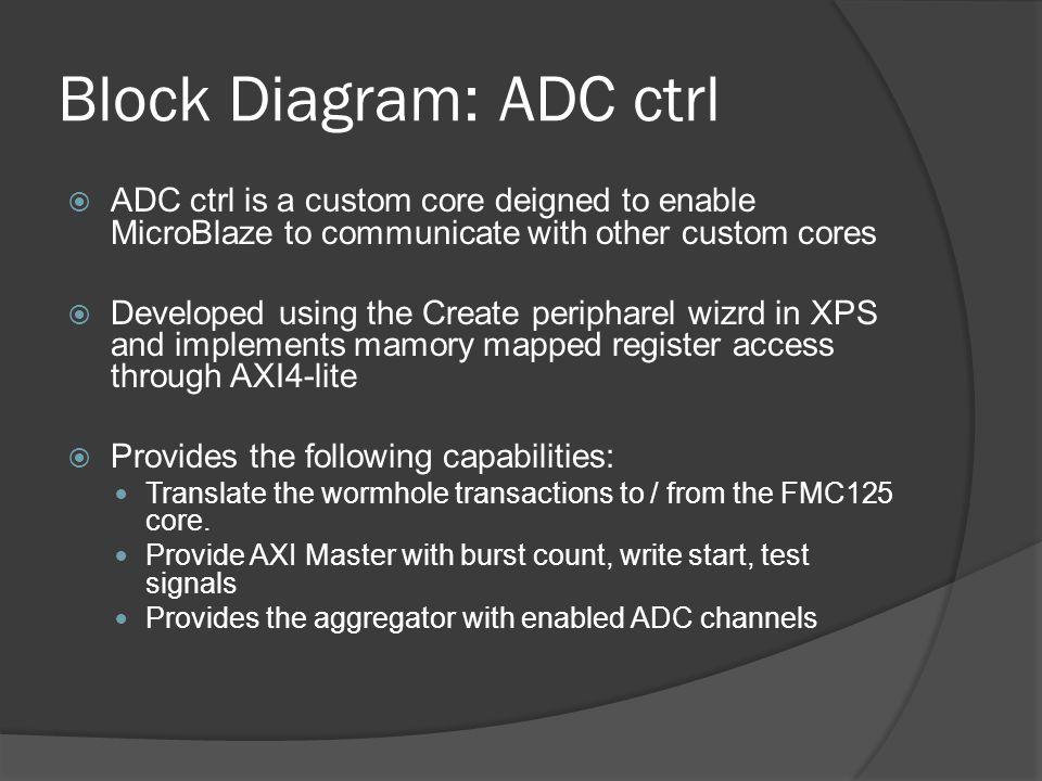 Block Diagram: ADC ctrl