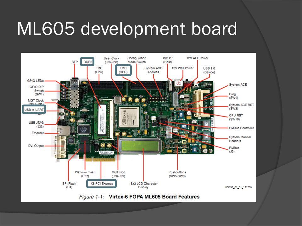 ML605 development board