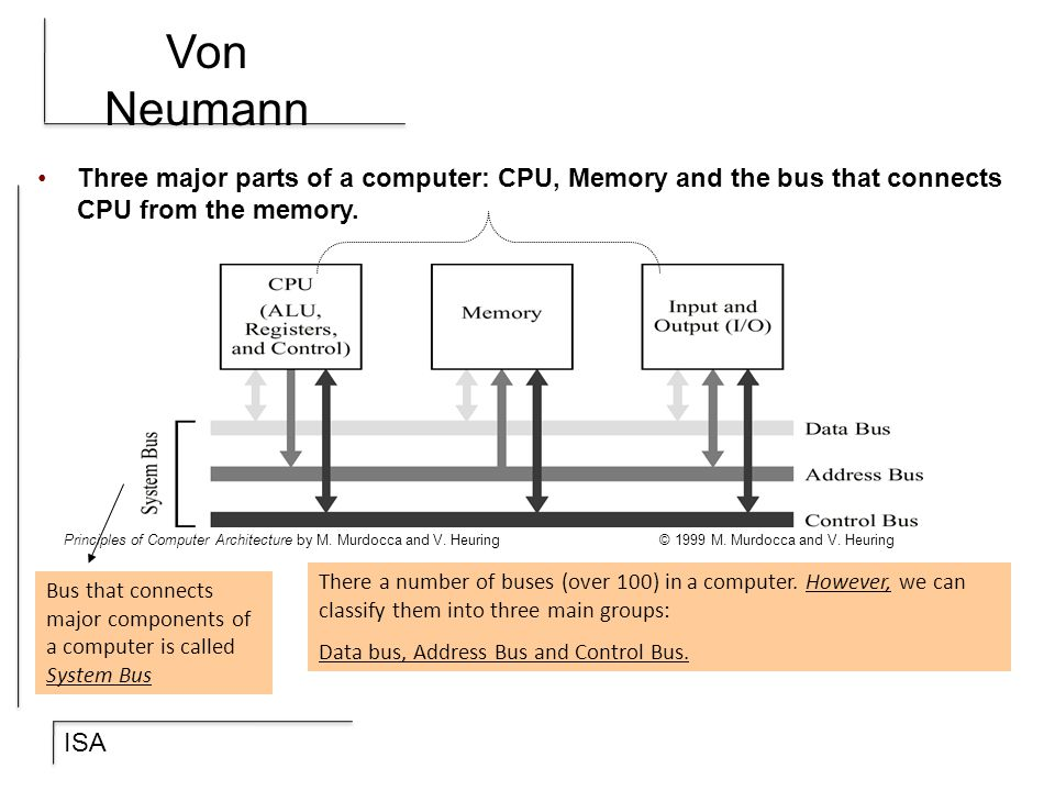 Von Neumann Three major parts of a computer: CPU, Memory and the bus that connects CPU from the memory.