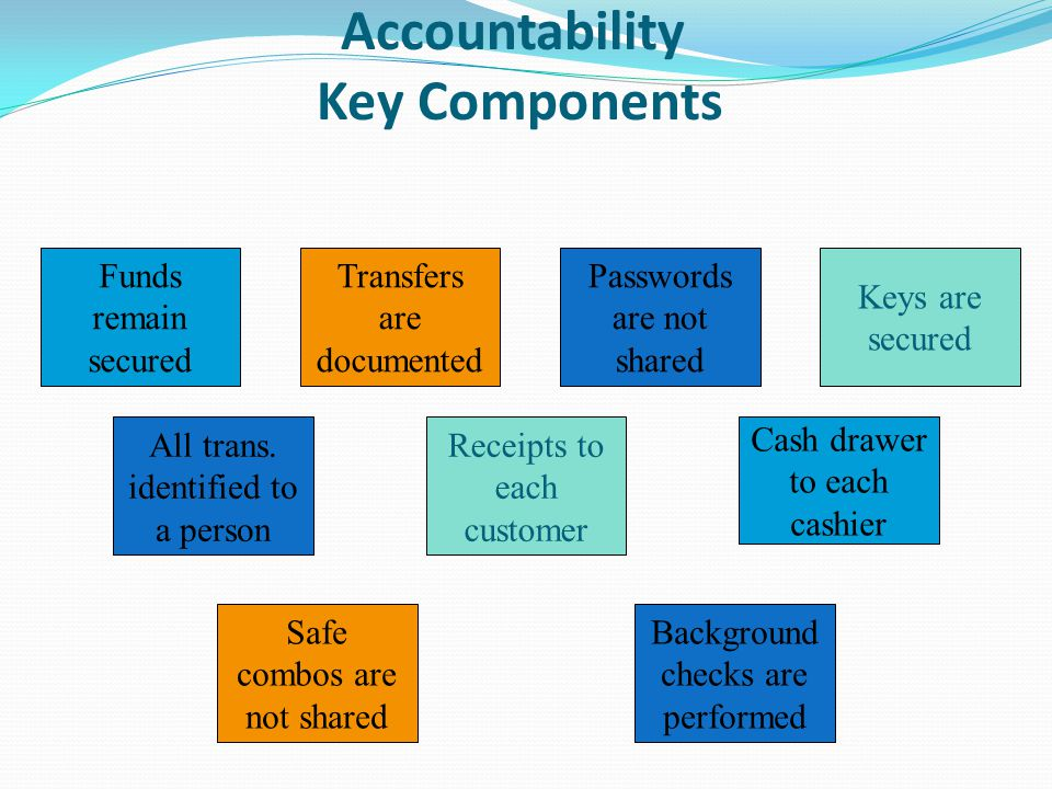 Accountability Key Components