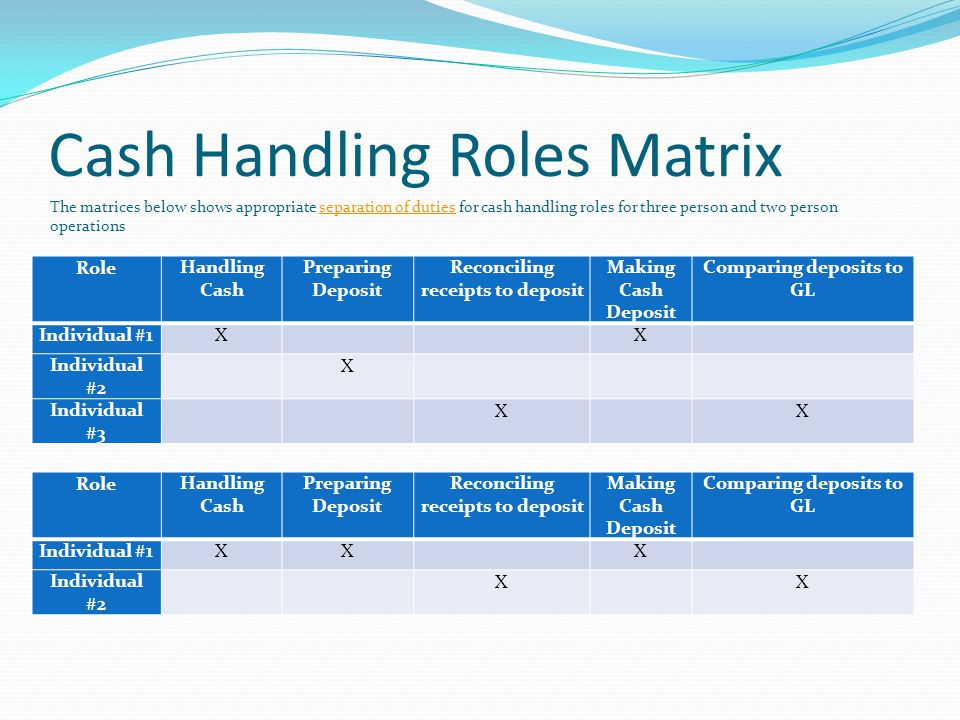 Cash Handling Roles Matrix